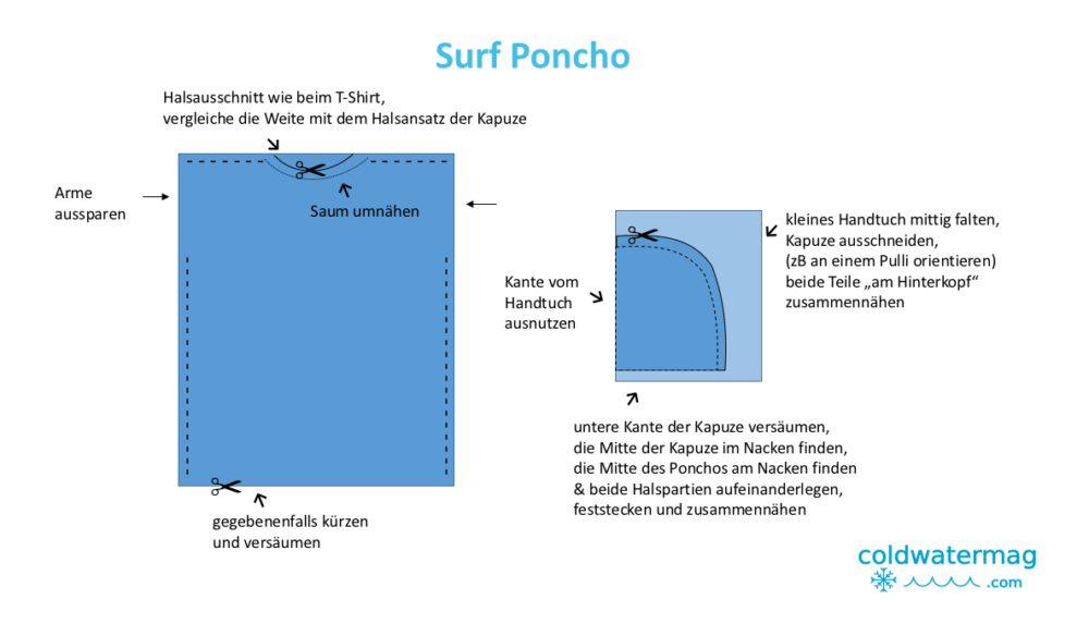 Surf Poncho selber machen Tutorial